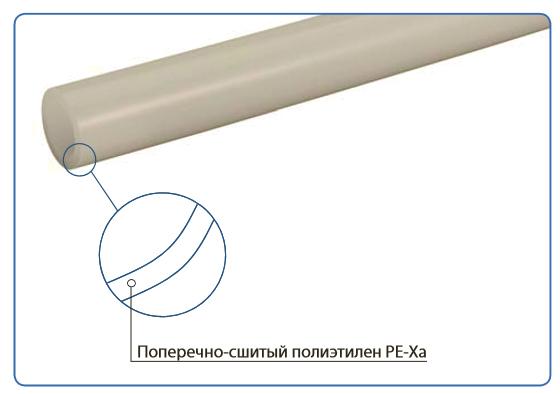 Uponor Aqua Pipe PE-Xa