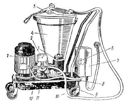 Электромеханический солидолонагнетатель модели 390