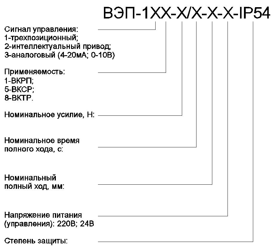 Структура приводов.jpg