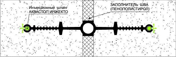 монтаж гидрошпонки АКВАСТОП тип ДВС