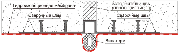 Монтаж гидрошпонок ДОМ
