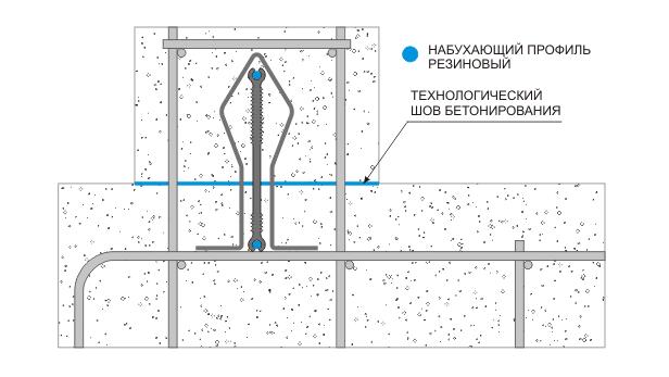 Монтаж гидрошпонок ХВС