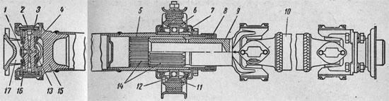 Карданна передача автомобіля ГАЗ-53А