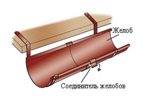 Водосточная труба