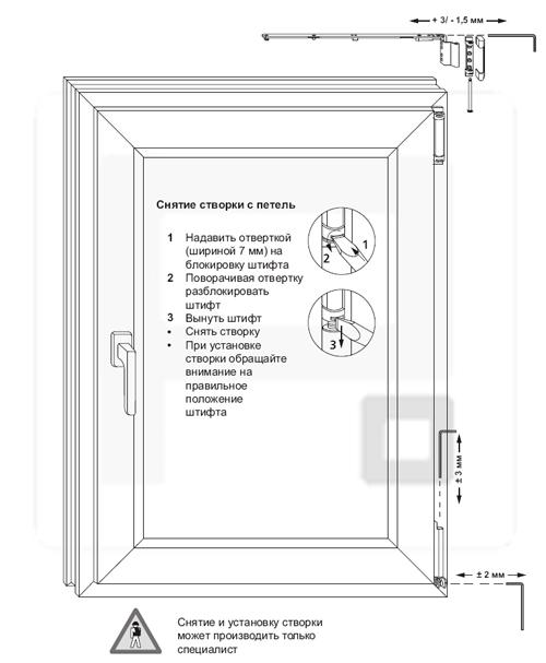 Регулировка окна с фурнитурой winkhaus. Инструкция