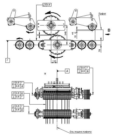 Схема работы двухвального дискового станка
