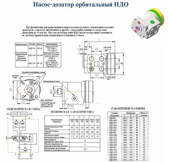 НДО насос фото, схема, паспорт, характеристики, инструкция, картинка, параметры, изготовитель, завод производитель