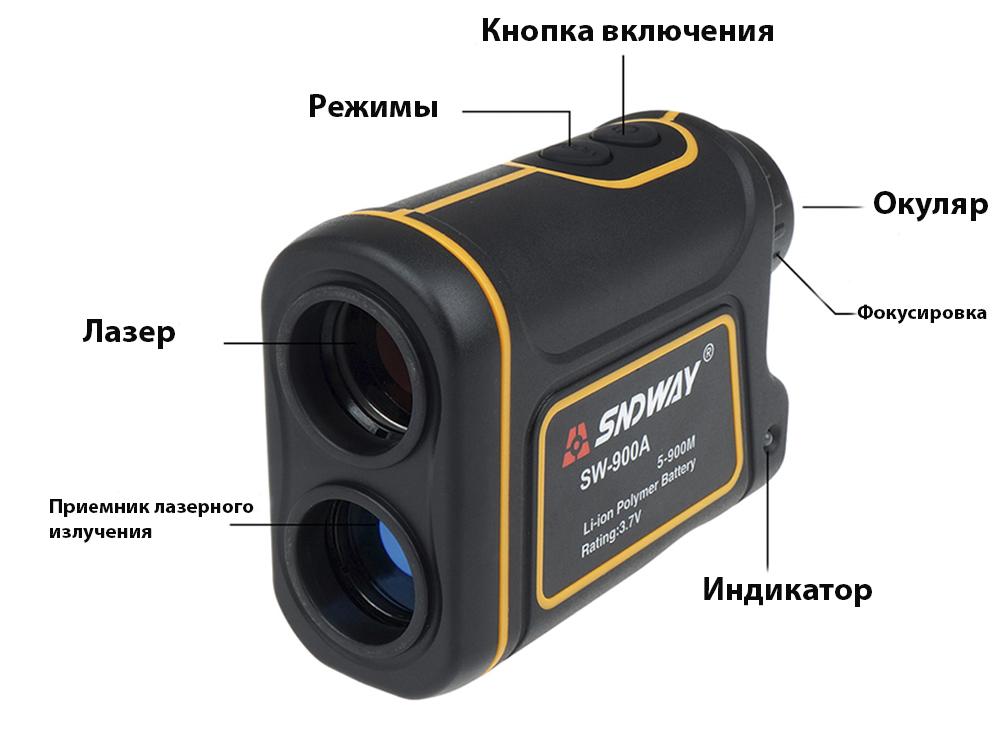 Дальномер Sndway SW-900A