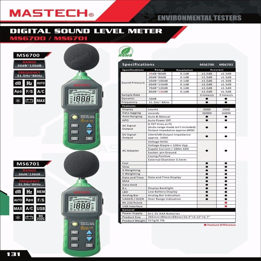 Mastech MS6700 купить