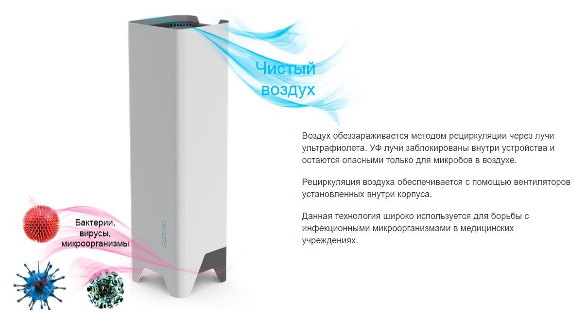 облучатель ультрафиолетовый кварцевый солнышко Алматы