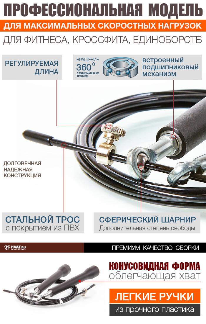 Скоростная скакалка Алматы