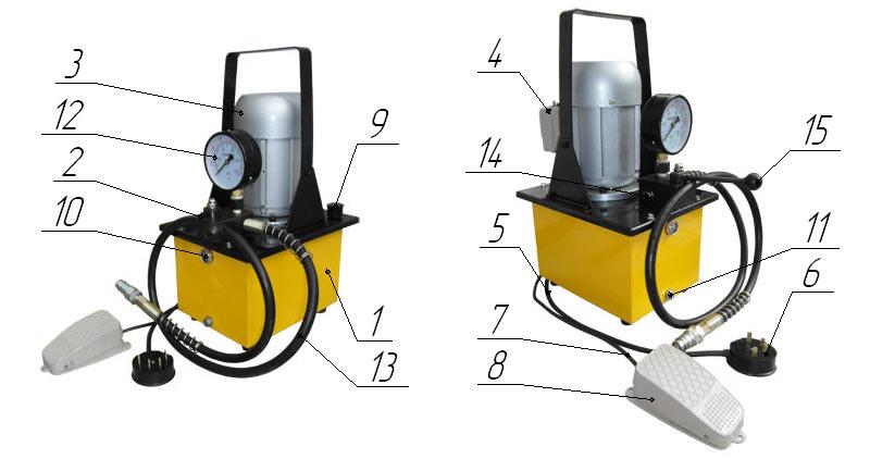 Маслостанция привода МГС 630-0.8П-Р-1 - 380В