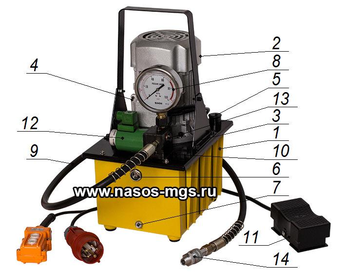 Маслостанция МГС 700-0.8П-Э-1 схема