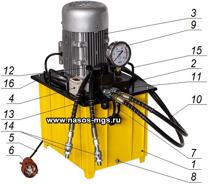 Маслостанция МГС 700-1.5-Р-2 схема, устройство
