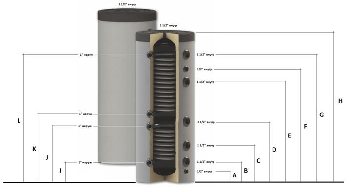 Размеры теплоаккумулятора S-Tank серии HFWT DUO