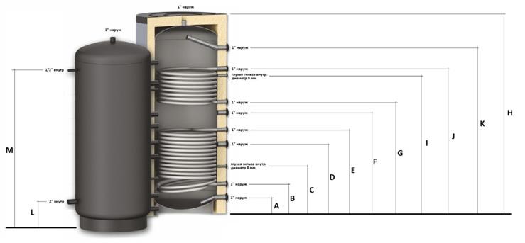 Размеры бойлера косвенного нагрева SOLAR SS Duo из нержавеющей стали AISI 304