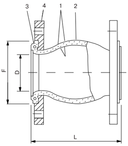 Резиновый антивибрационный компенсатор фланцевый FC10