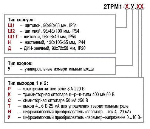 ОВЕН 2ТРМ1. Модификации