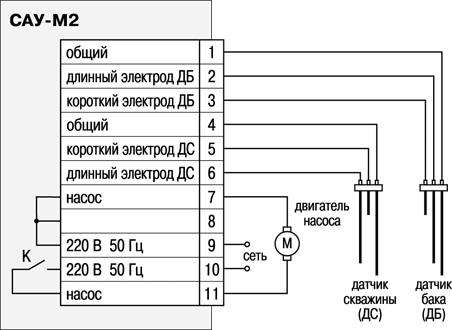 Схема подключения САУ-М2 при использовании его для заполнения резервуара с помощью погружного насоса с защитой от «сухого» хода  (в отсутствие необходимости защиты от «сухого» хода на клеммы 4,5,6 ставится перемычка)