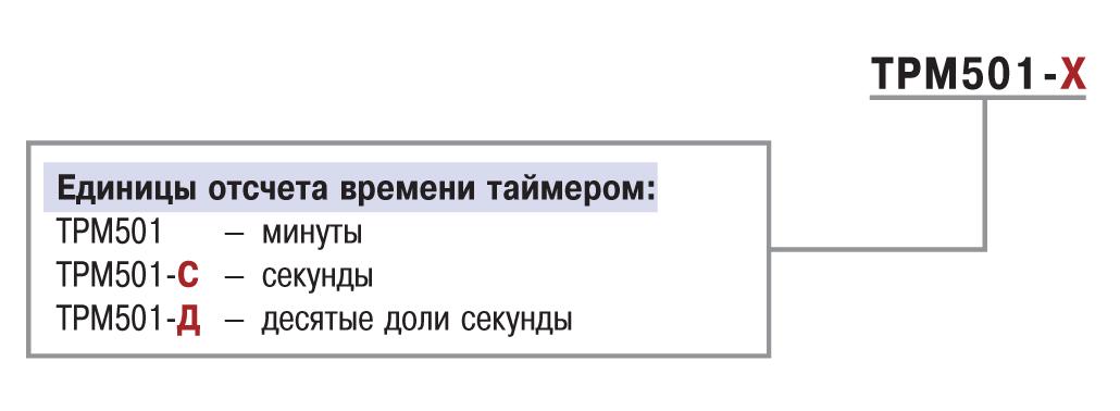 Модификации ОВЕН ТРМ 501