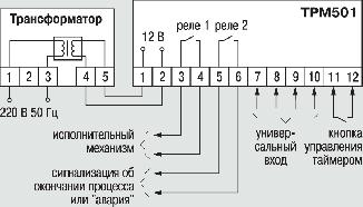 Реле-регулятор с таймером ОВЕН ТРМ501. Схемы подключения