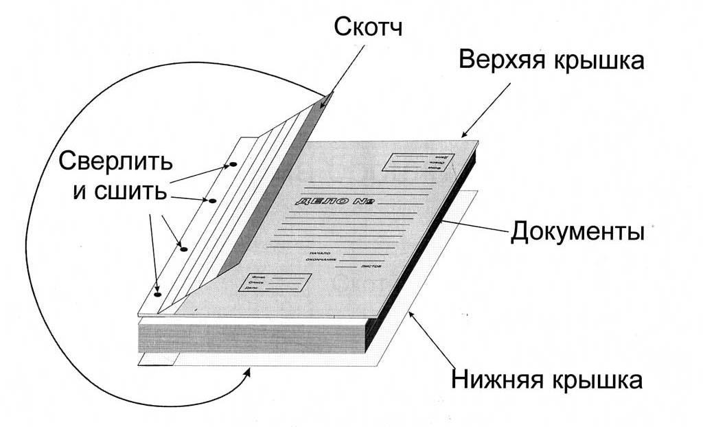 архивная папка