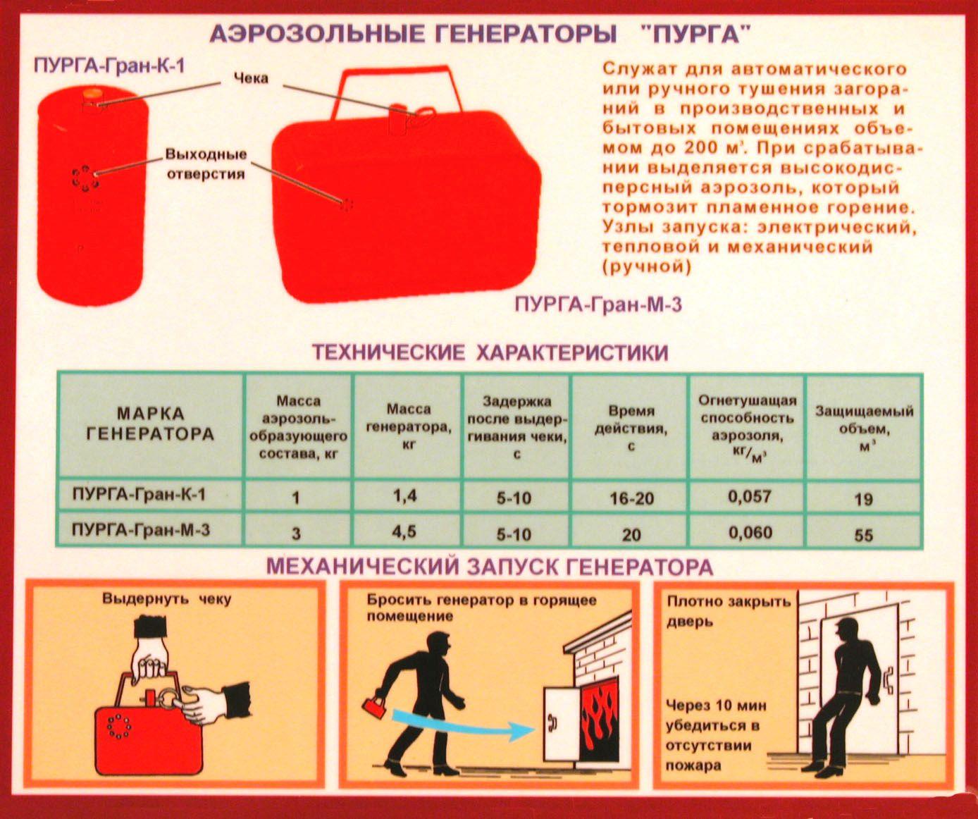 Аэрозольные генераторы «Пурга»