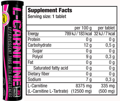 BioTech-USA-Effervescent-L-Carnitine-500-mg-склад