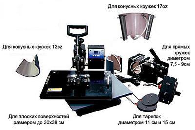 Термопресс универсальный 6 в 1 для сублимационного термопереноса. Основные составные части термопресса