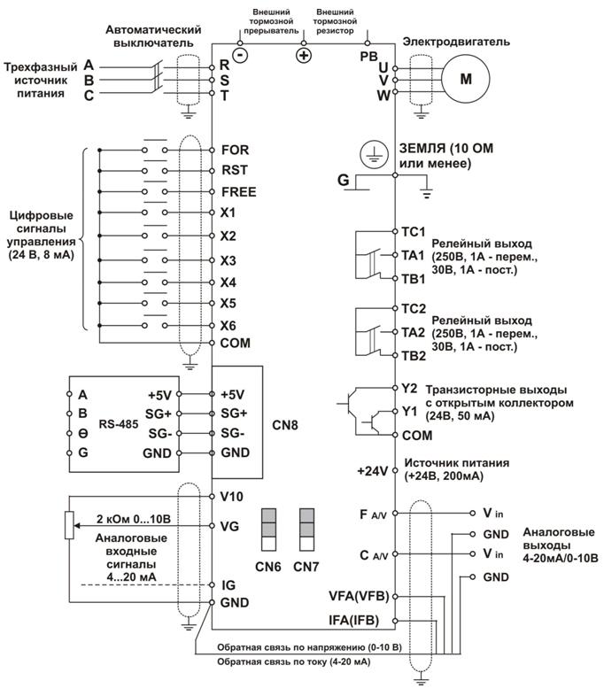 схема подключения преобразователя частоты СТА-C5.CP