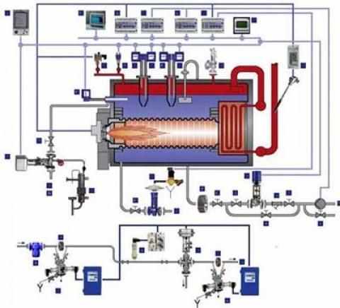 ремонт теплообменника