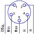 Схема внешних соединений термометра ТКП-160Сг-М2