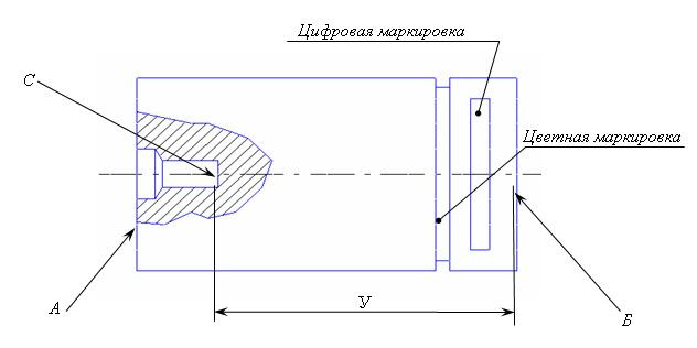 Схема стандартных образцов КСО-2