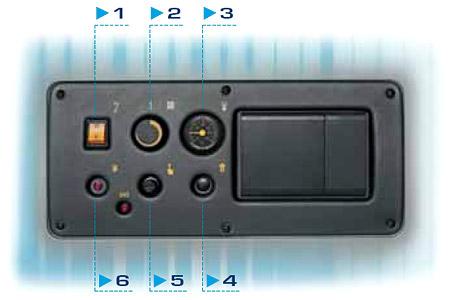 панели управления RS