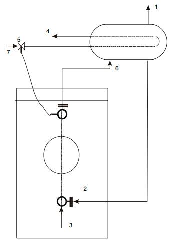 Подключение предохранительного теплообменника для котла Viadrus Hercules